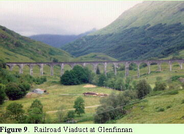 Railroad Viaduct at Glinfinnan